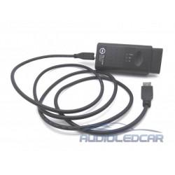 Cable diagnosis Opcom version 2011