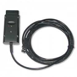 Cable diagnostics Opcom version 2011