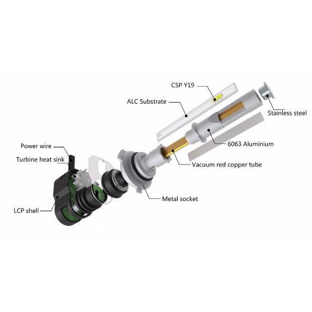 Kit LED blanco diamante Hir2 9012 - ZesfOr