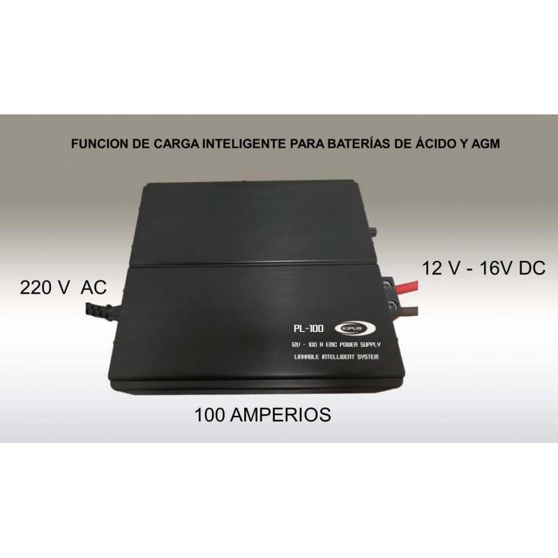 Power supply 220V to 12 V