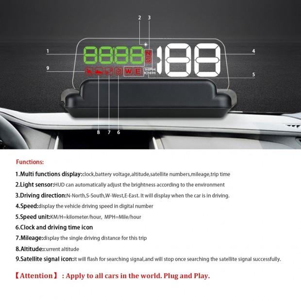 Proyector display para HUD o teléfono movil