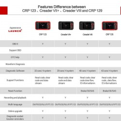 Appareil de diagnostic multi-marques de Lancement CRP 129E - Version 2020