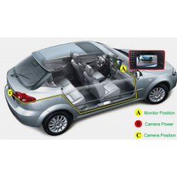 Cámara Portón de Maletero Audi y Volkswagen