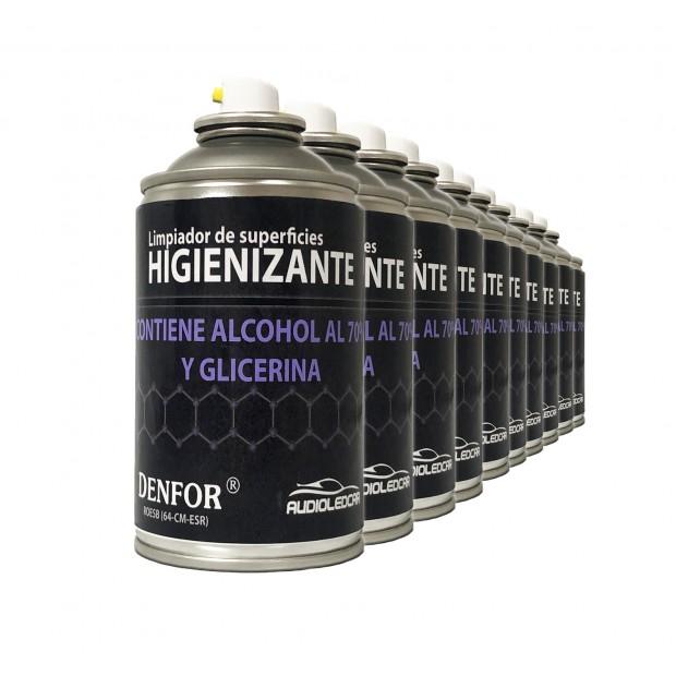 Kit 10 sprays Sanitizers alcohol-based 250 ml