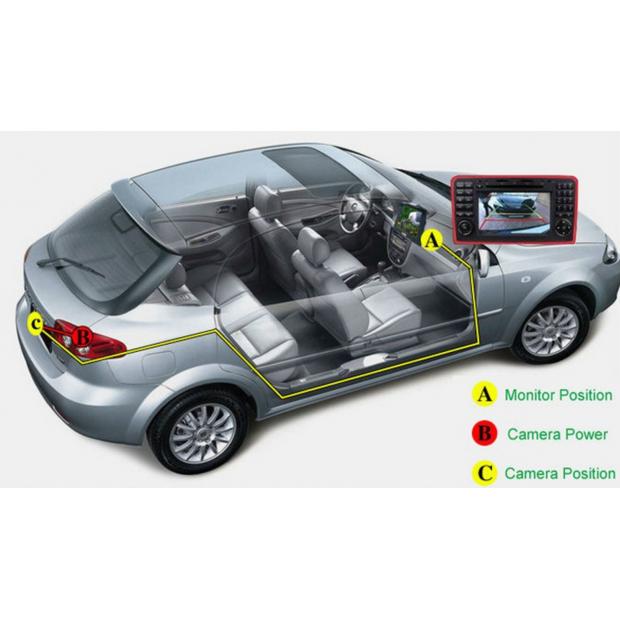 Kamera Heckklappe Kofferraum Mercedes-Benz - Typ 1