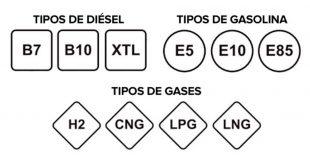 etiquetas-gasolina